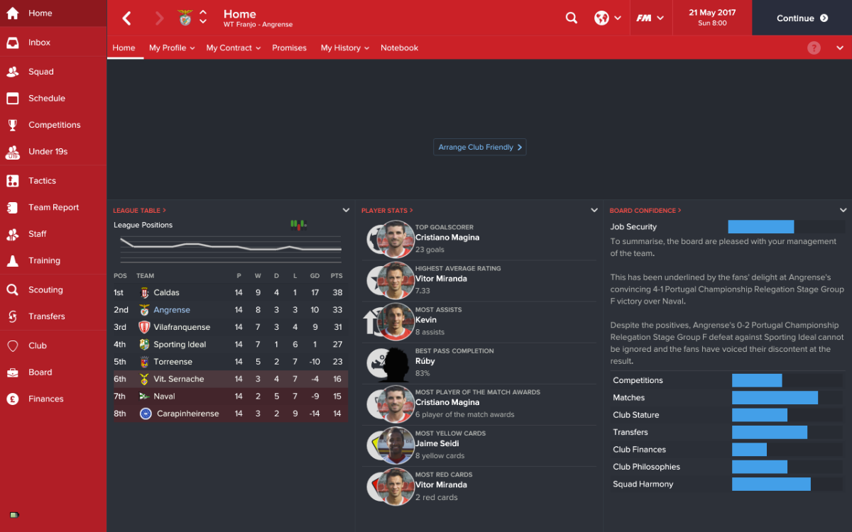 Year 1 Review (Franjo: A Journeyman Story – Ep25)