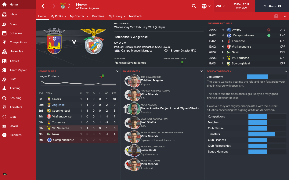 What Does Kevin Do? (Franjo: A Journeyman Story –Ep16)