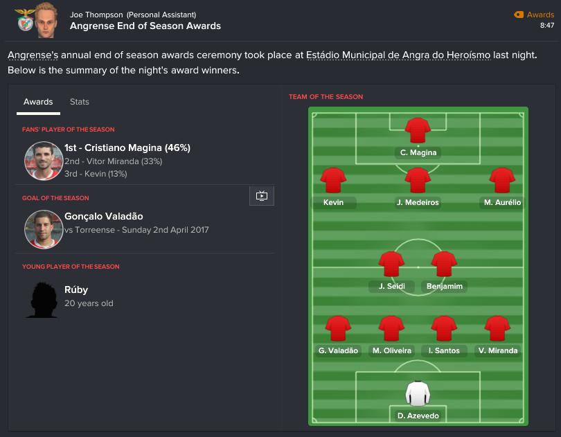 25 team of the season