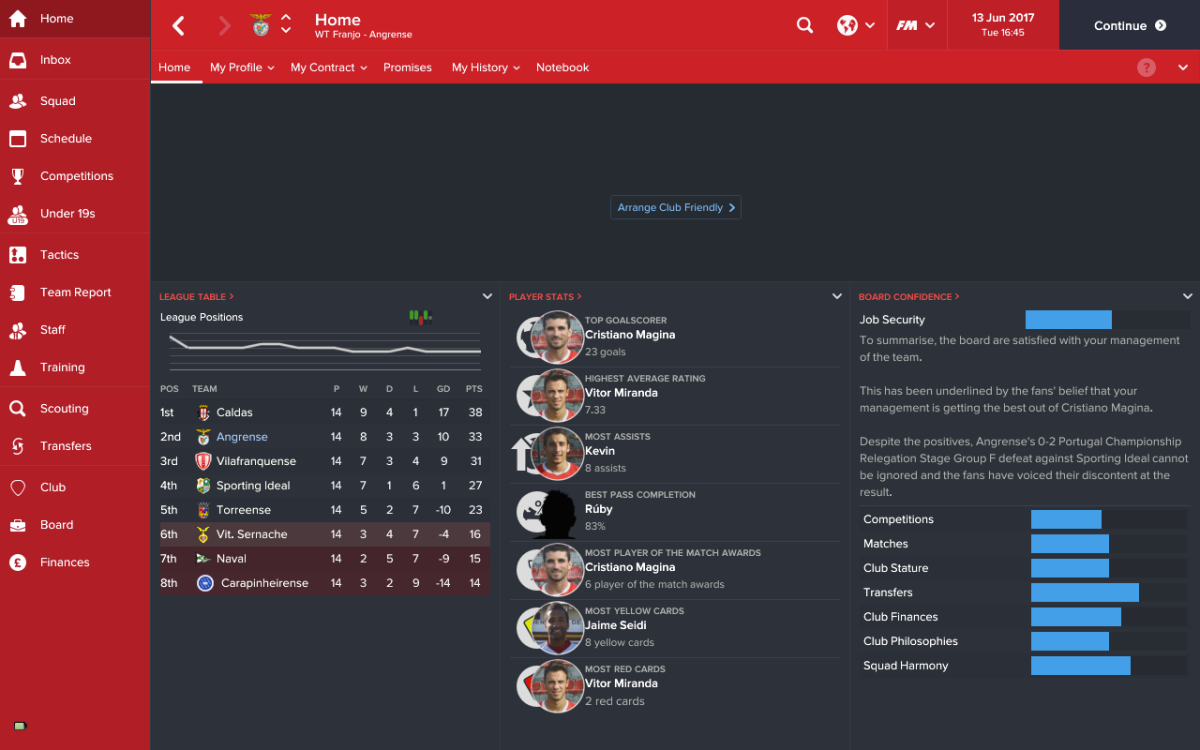 Year 1 World Roundup (Franjo: A Journeyman Story – Mini-sode 25.5.5.5)