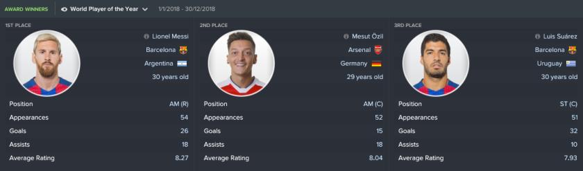 36 player