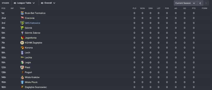 51.5 0 league