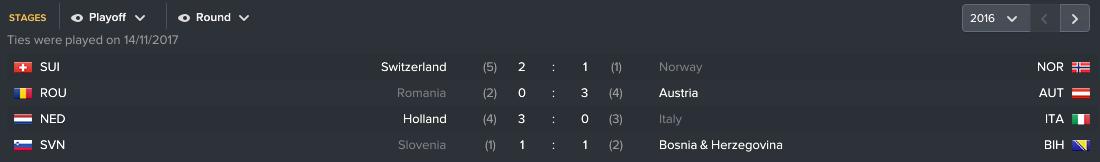 52.5 1 italy playoff