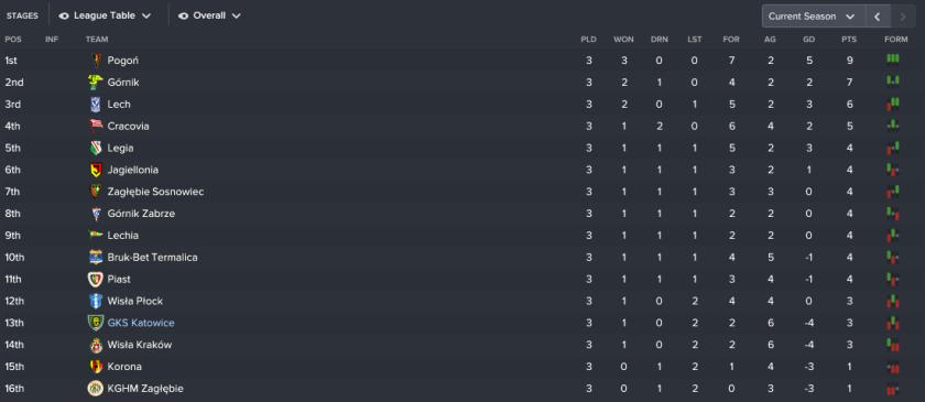55 3 league