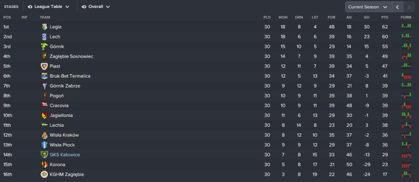 70 2 league.png