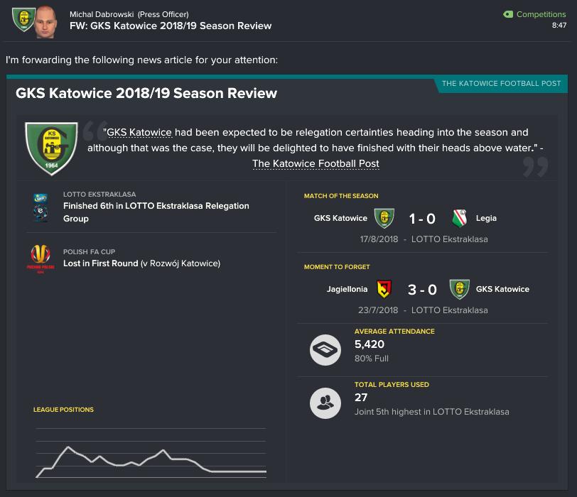 75.5 season review