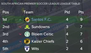 80 1 league