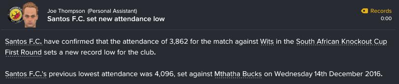 82 1 4 record low