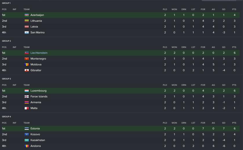 98 3 3 league
