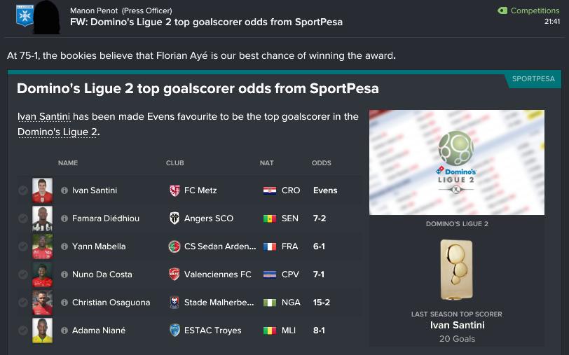 121 68 goalscorer odds