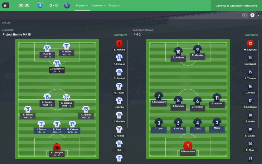 121 76 psg formations