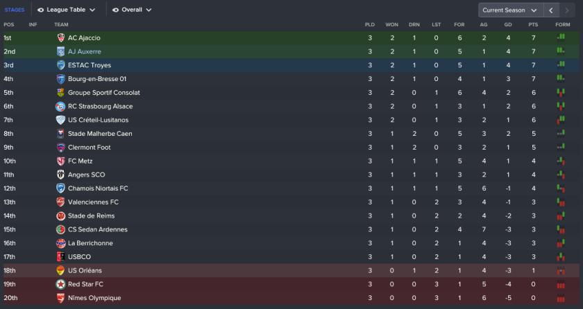 123 3 1 league.png