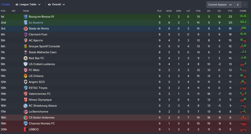 126 3 1 league.png