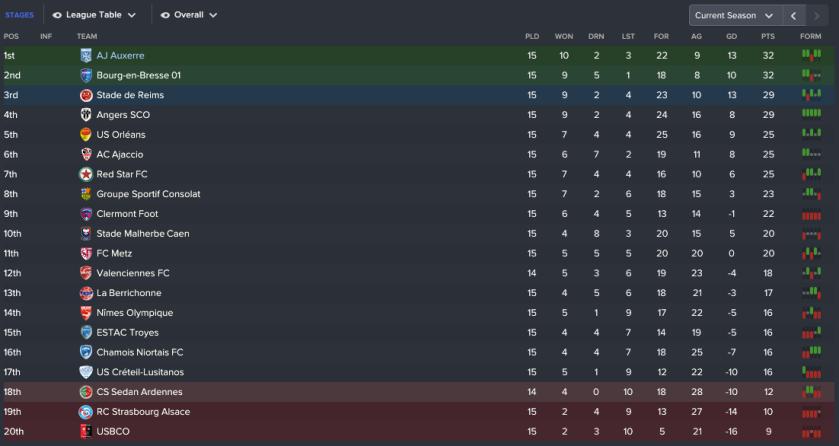 129 3 1 league.png