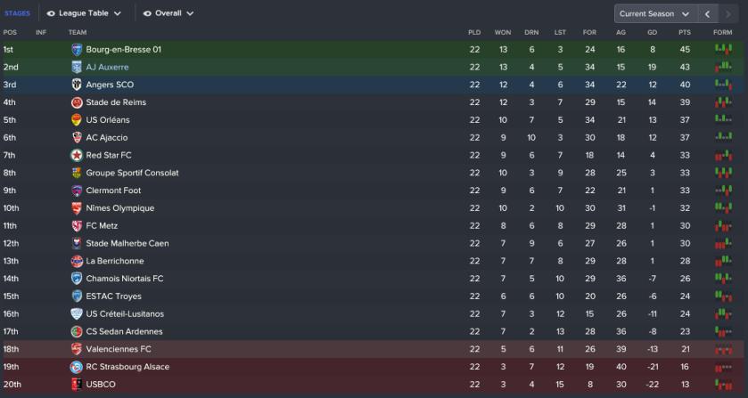 134 3 1 league.png