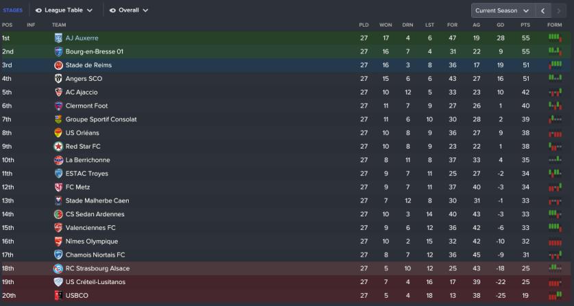137 3 1 league.png