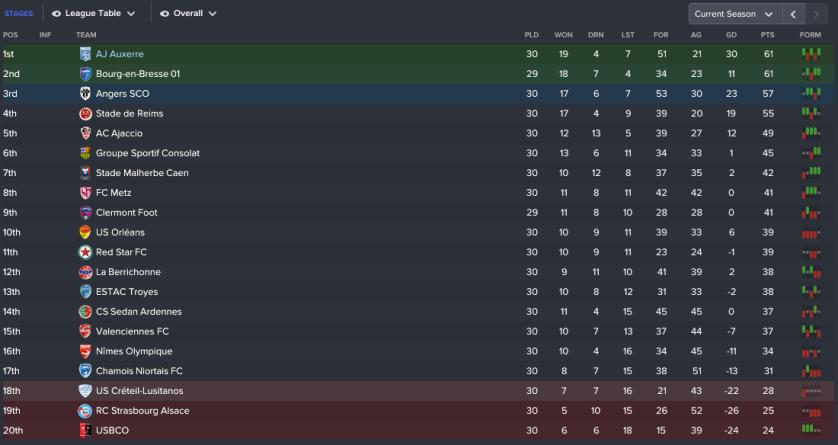 139 3 1 league.png