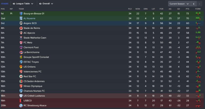 141 2 12 league.png