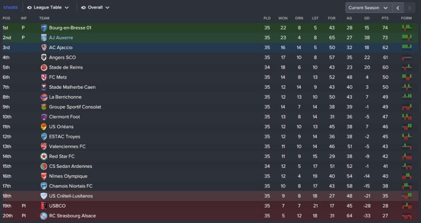 142 1 16 league