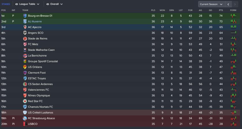 143 1 13 league.png