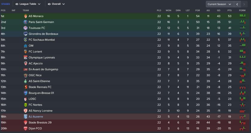 162 3 1 league.png