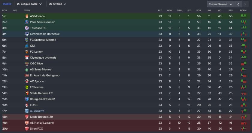 163 3 1 league.png
