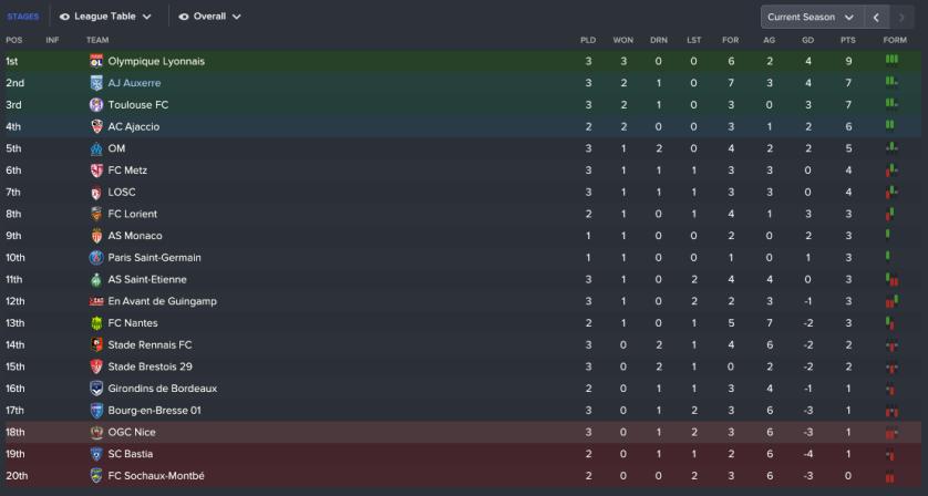 178 3 2 league