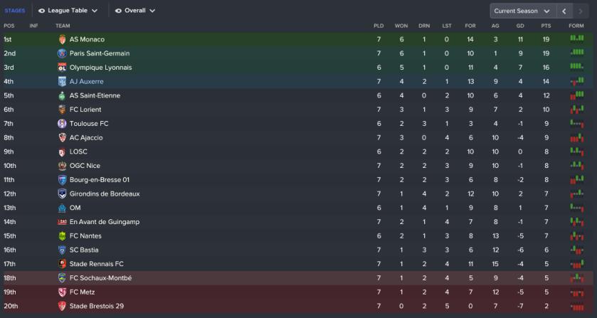 181 3 1 league.png