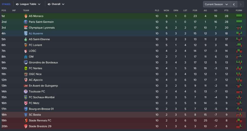 182 4 2 league.png