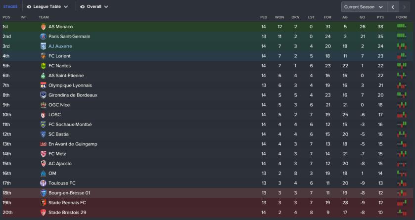 185 4 1 league