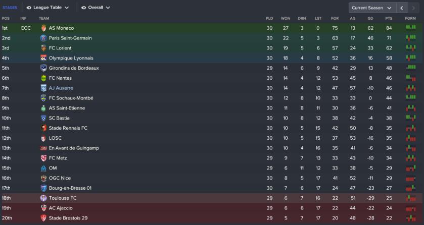 196 3 6 league.png