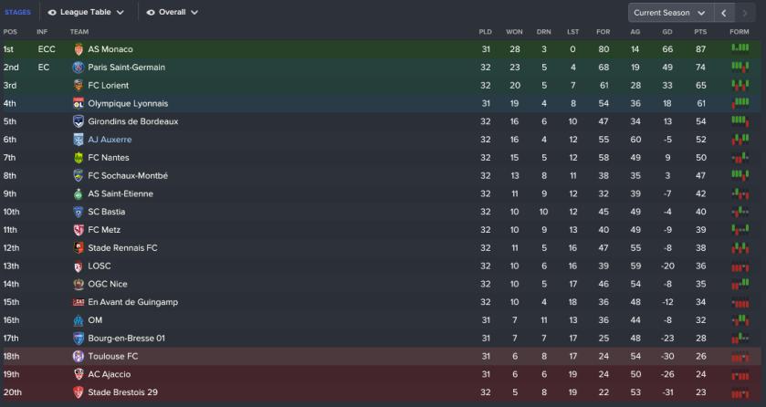 197 3 1 league.png