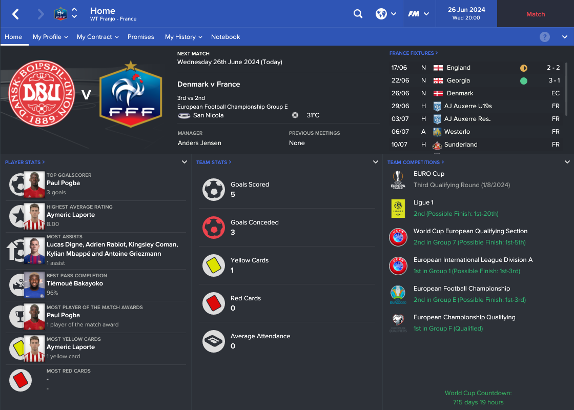 Group Stage Roundup 2 (Franjo: A Journeyman Story – Euro 24 Part 8)