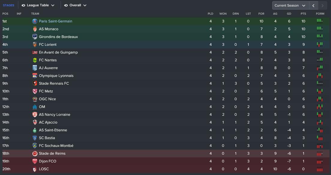 206 3 1 league