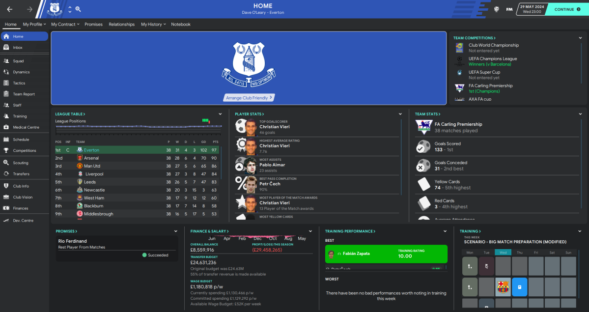 Spreadsheet Time (Everton 1999/2000 –Review)