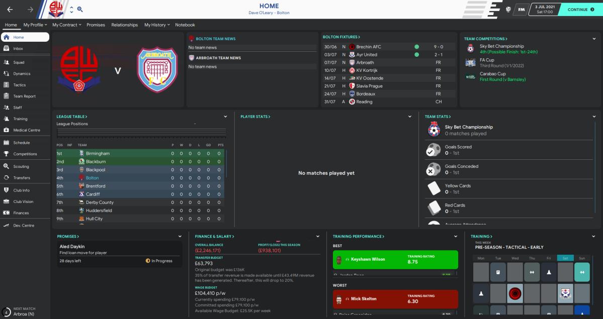 A Pseudo-Premiership Orgy (Moneyball-ton Wanderers – Season3)